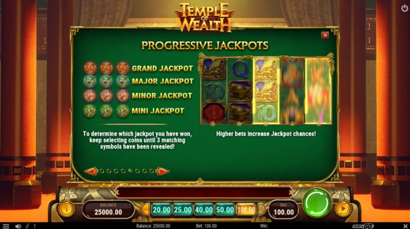 Temple of Wealth :: Progressive Jackpots