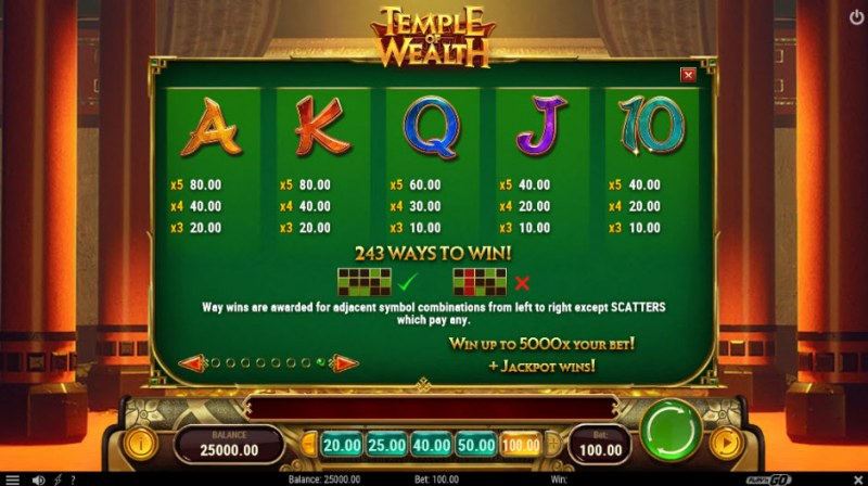 Temple of Wealth :: Paytable - Low Value Symbols