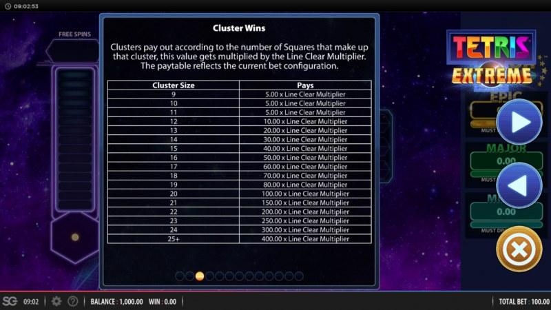 Tetris Extreme :: Cluster Wins