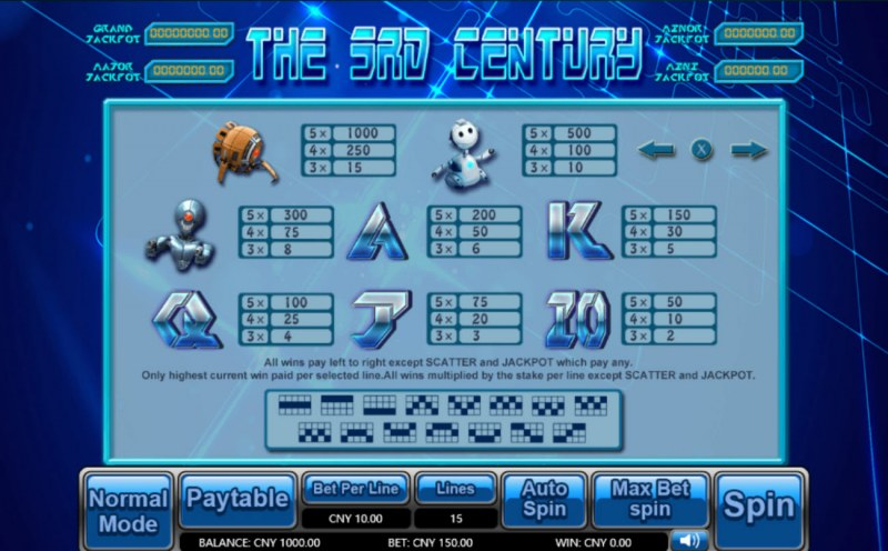 The 3rd Century :: Paytable