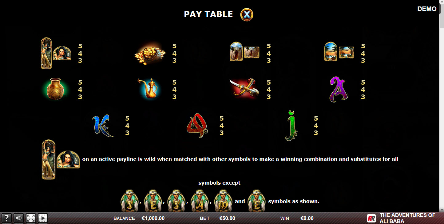 The adventures of Ali Baba :: Paytable