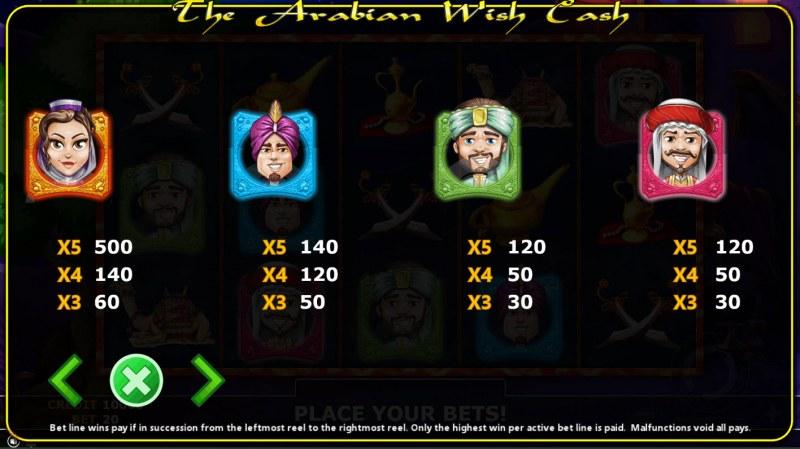 The Arabian Wish Cash :: Paytable - High Value Symbols