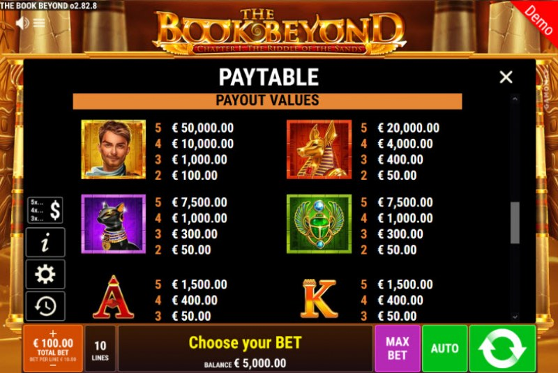 The Book Beyond The Riddle of the Sands :: Paytable - High Value Symbols
