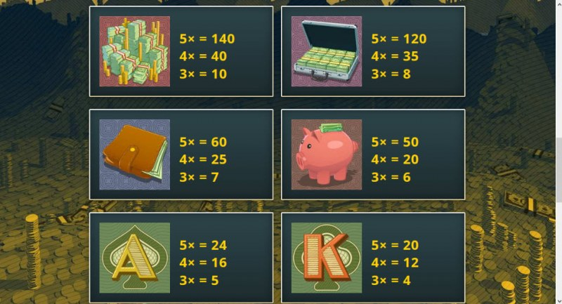 The Cash King :: Paytable - High Value Symbols