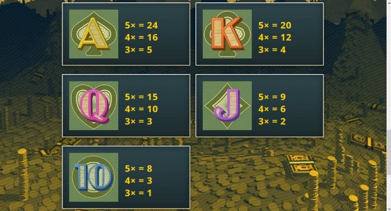 The Cash King :: Paytable - Low Value Symbols