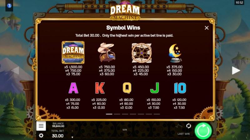 The Dream Machine :: Paytable