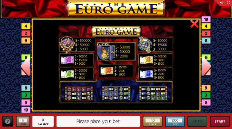The Euro Game :: Paytable
