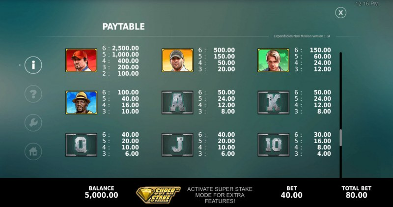 The Expendables New Mission Megaways :: Paytable - High Value Symbols