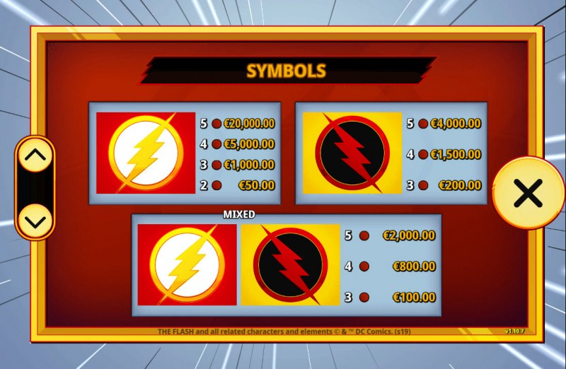 The Flash :: Paytable - High Value Symbols