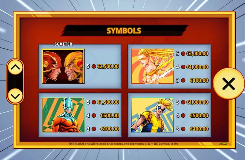 The Flash :: Paytable - Medium Value Symbols