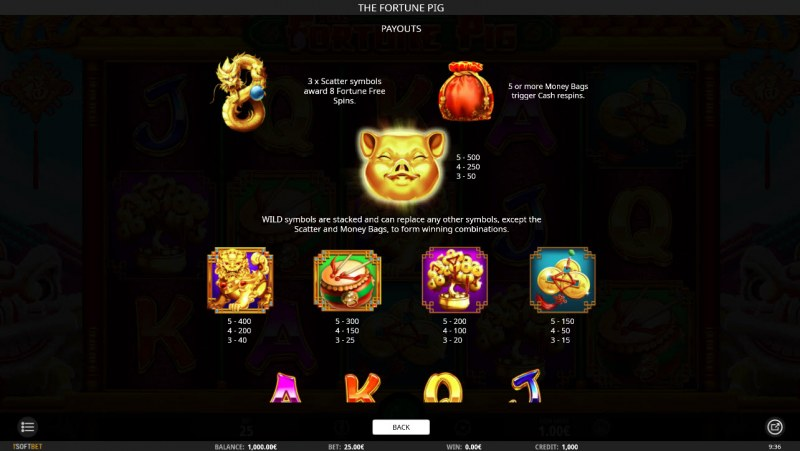The Fortune Pig :: Paytable - High Value Symbols