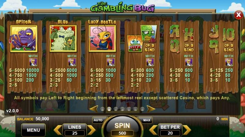 The Gambling Bug :: Paytable