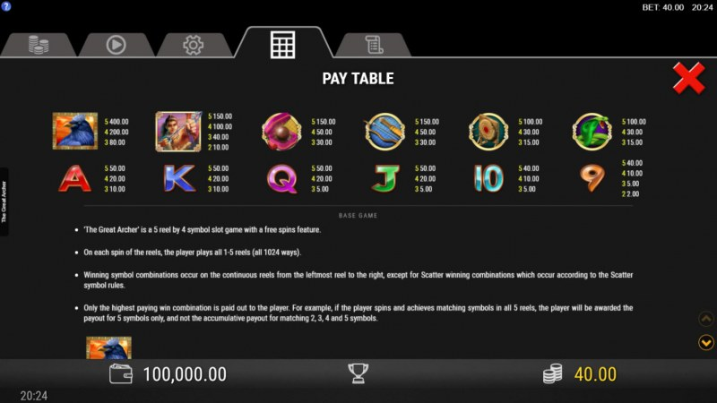 The Great Archer :: Paytable
