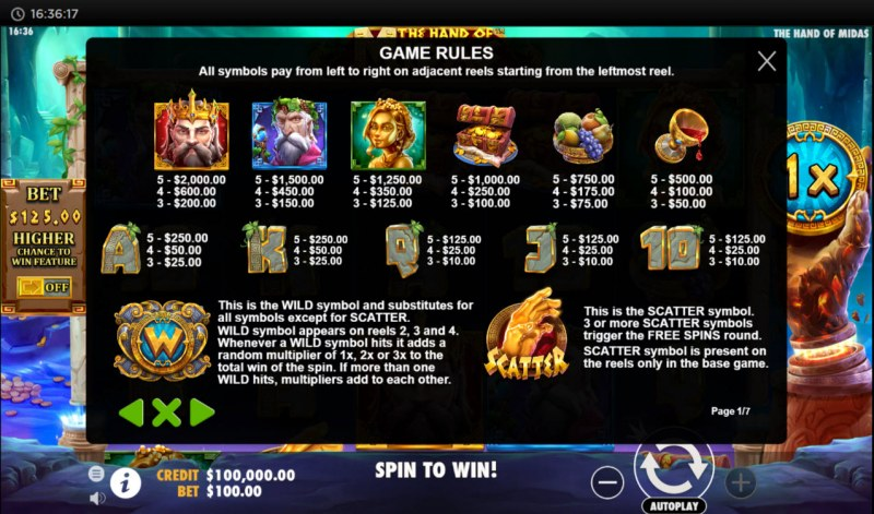 The Hand of Midas :: Paytable