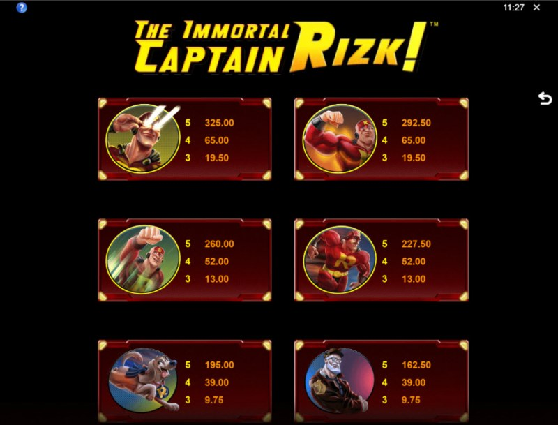 The Immortal Captain Rizk! :: Paytable - High Value Symbols
