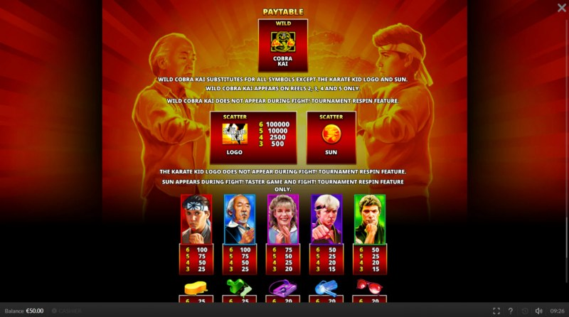 The Karate Kid :: Paytable - High Value Symbols