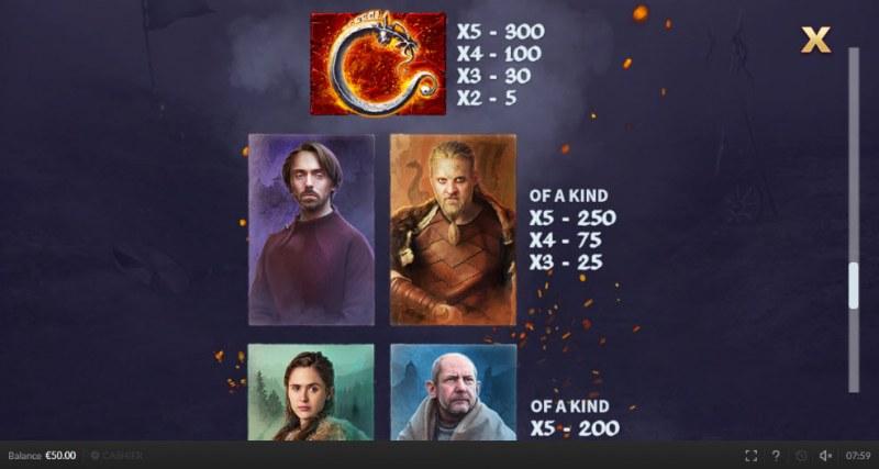 The Last Kingdom :: Paytable - High Value Symbols