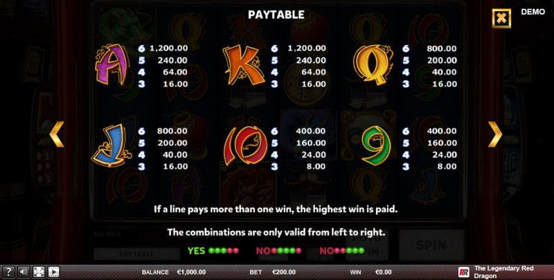 The Legendary Red Dragon :: Paytable - Low Value Symbols
