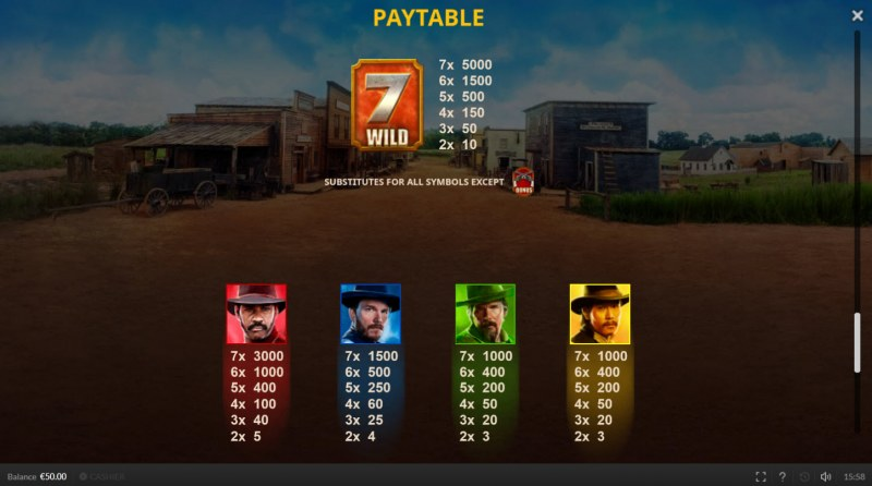 The Magnificent Seven :: Paytable - High Value Symbols