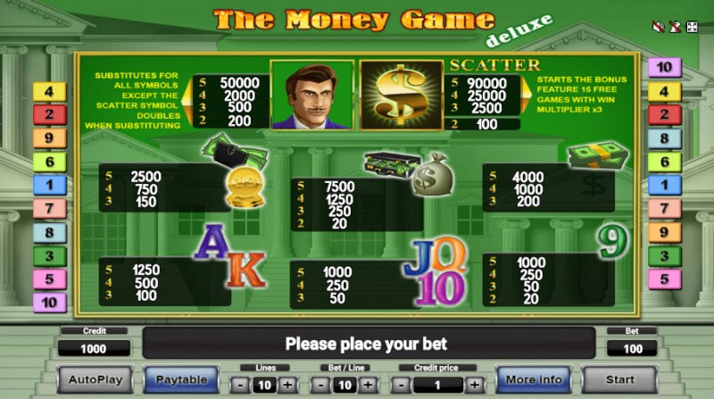 The Money Game Deluxe :: Paytable