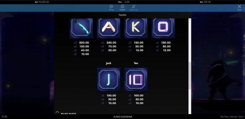 The Neon Samurai Kawa :: Paytable - Low Value Symbols