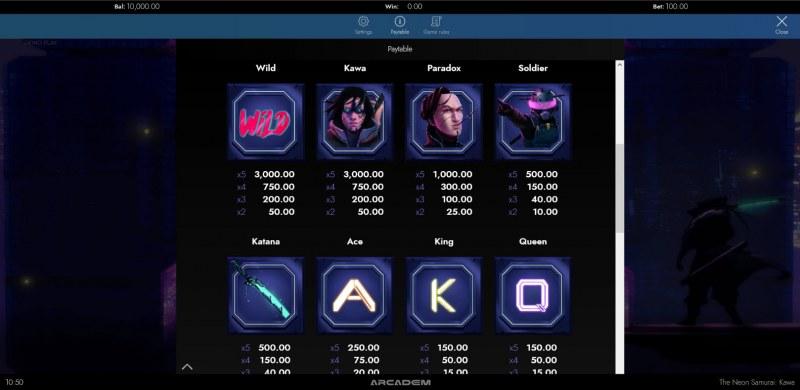 The Neon Samurai Kawa :: Paytable - High Value Symbols