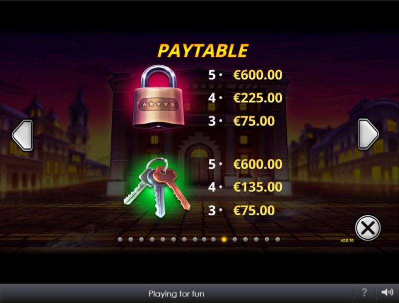 The Perfect Heist :: Paytable - Medium Value Symbols