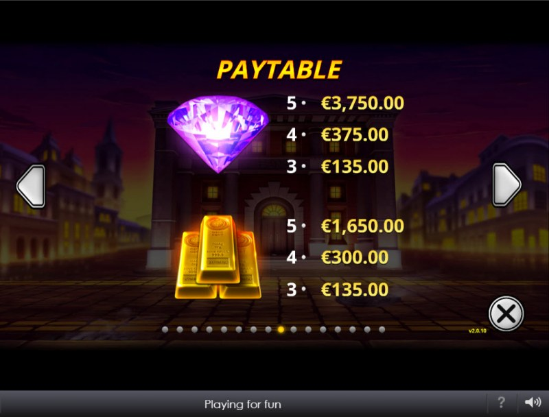 The Perfect Heist :: Paytable - High Value Symbols
