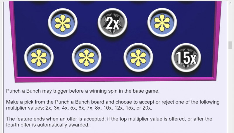 The Price is Right :: Free Spin Feature Rules