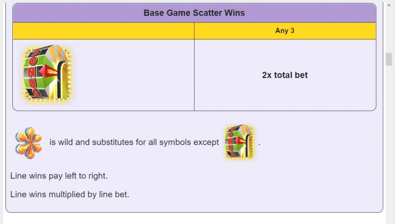 The Price is Right :: Scatter Symbol Rules