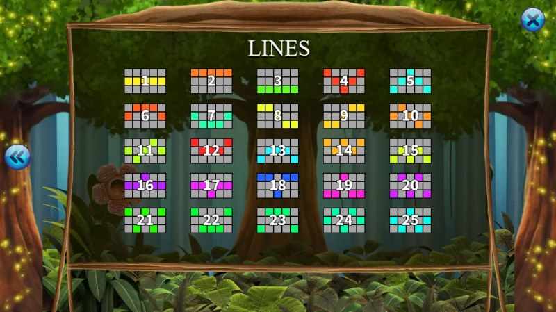 The primeval Rainforest :: Paylines 1-25