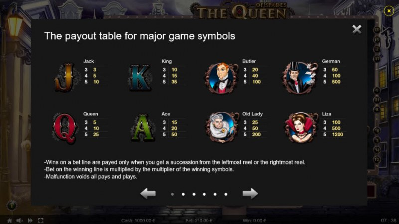 The Queen of Spades :: Paytable