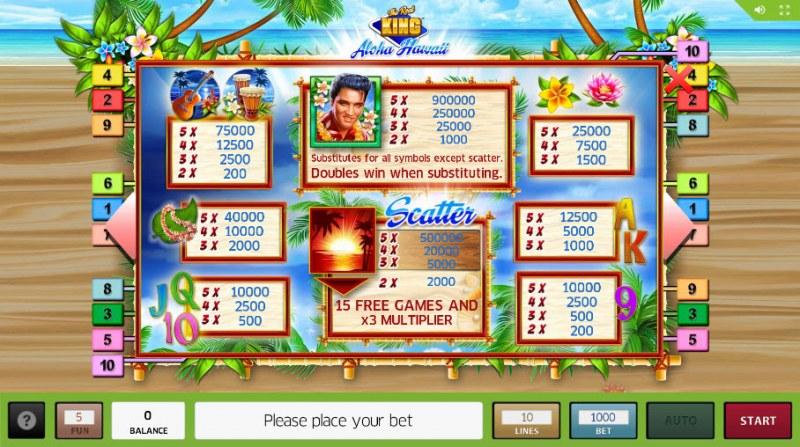 The Reel King Aloha Hawaii :: Paytable