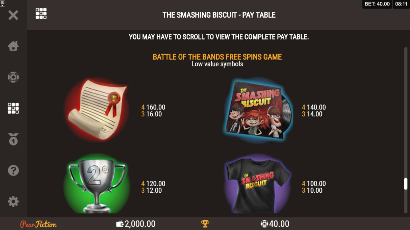 Play slots at Wintingo: Wintingo featuring the Video Slots The Smashing Biscuit with a maximum payout of $440,000