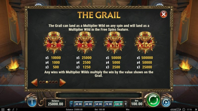 The Sword & The Grail :: Wild Symbols Rules