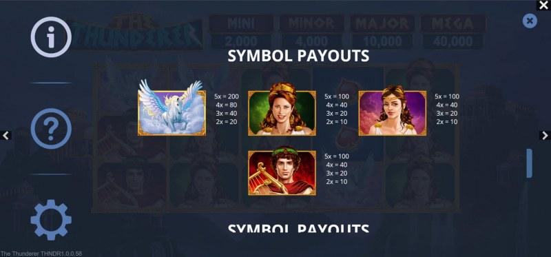 The Thunderer :: Paytable - High Value Symbols