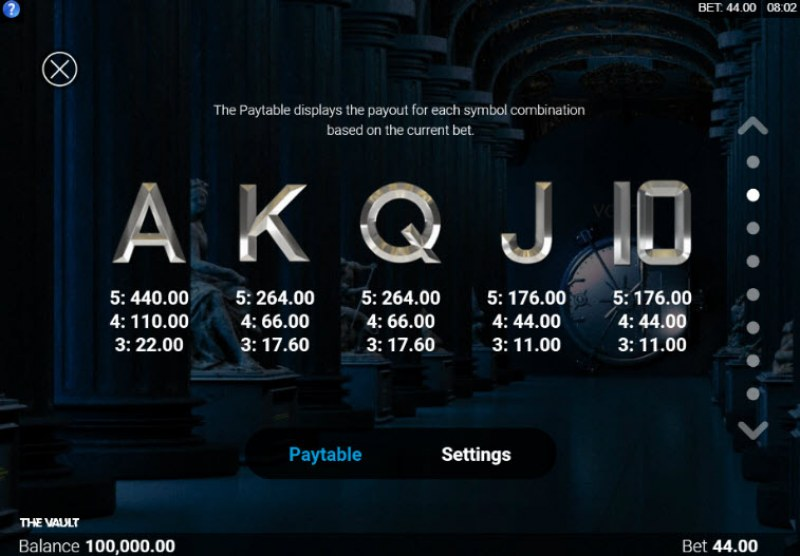 The Vault :: Paytable - Low Value Symbols