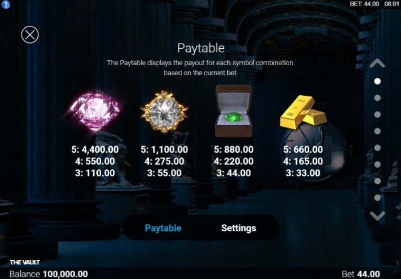 The Vault :: Paytable - High Value Symbols