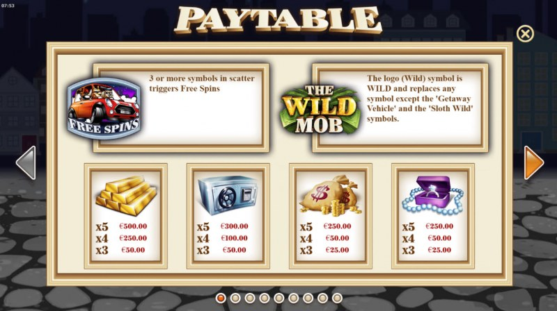 The Wild Mob :: Paytable - High Value Symbols