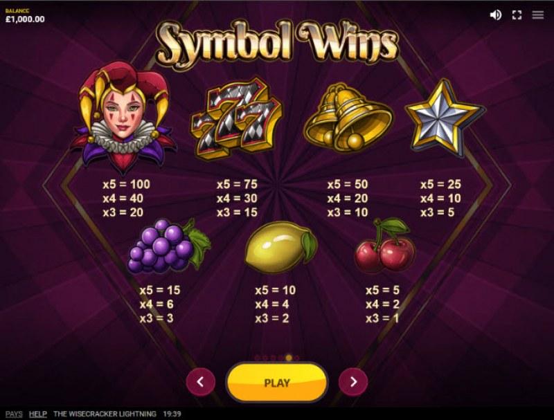 The Wisecracker Lightning :: Symbol Wins