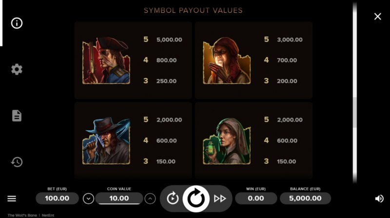 The Wolf's Bane :: Paytable - High Value Symbols