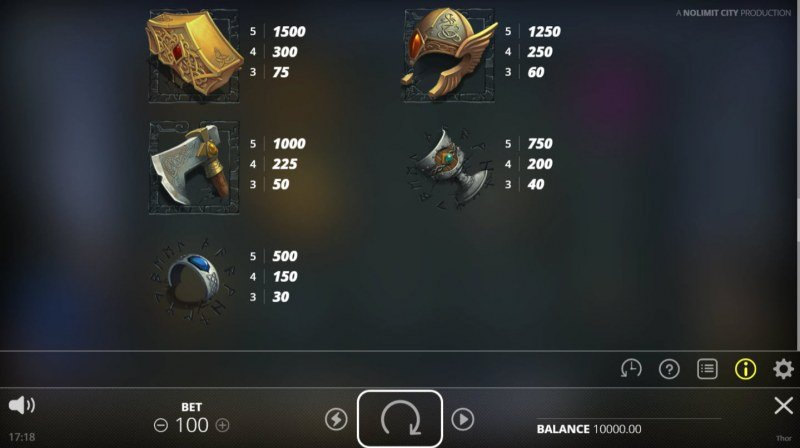 Thor Hammer Time :: Paytable - High Value Symbols