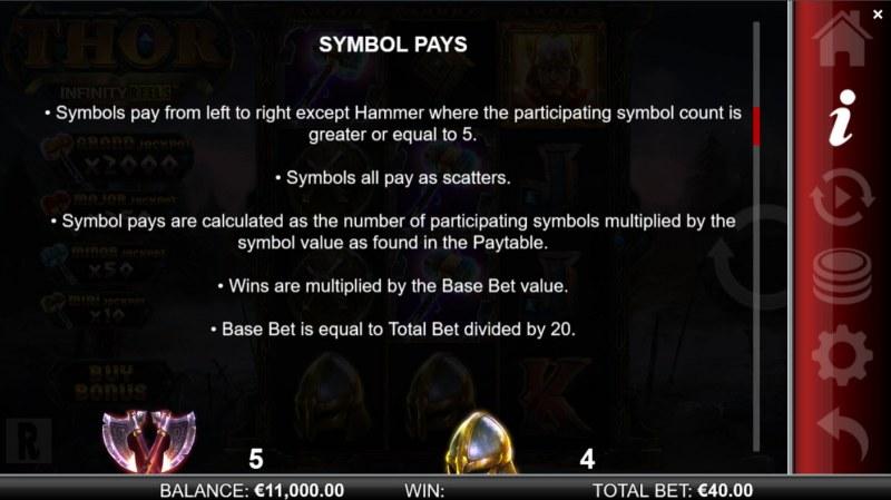 Thor Infinity Reels :: Symbol Pays