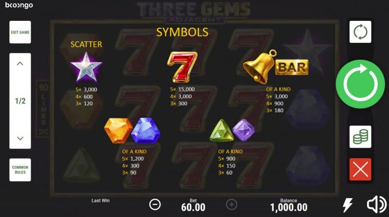 Three Gems Adjacent :: Paytable