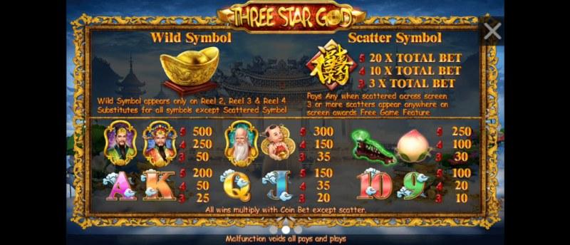 Three Star God :: Paytable