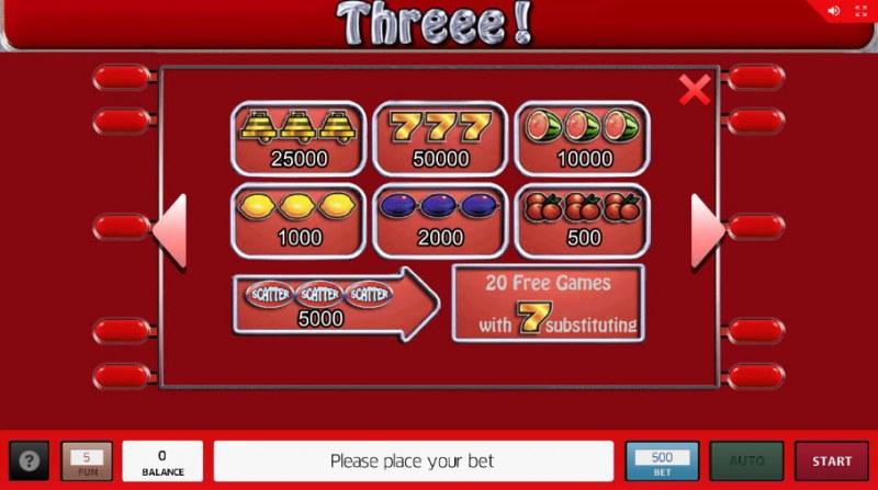 Threee :: Paytable