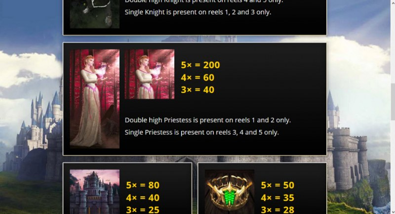 Throne of Gold :: Double High Priestess