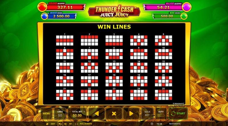 Thunder Cash Juicy Juicy :: Paylines 1-25