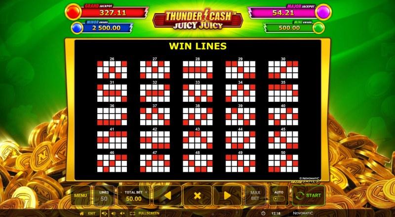 Thunder Cash Juicy Juicy :: Paylines 26-50