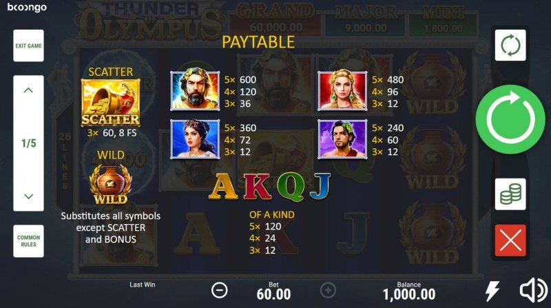 Thunder of Olympus Hold and Win :: Paytable